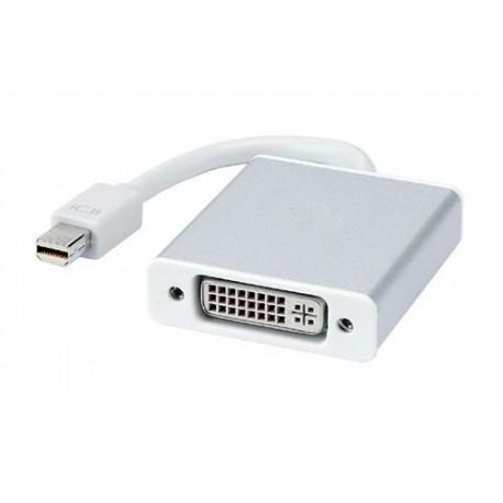 Adaptador Mini DisplayPort a DVI