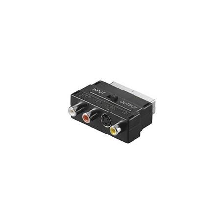 ADAPTADOR VIDEO EUROCONECTOR A RCA Y S-VIDEO